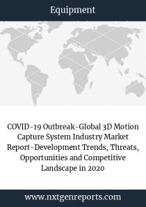 COVID-19 Outbreak-Global 3D Motion Capture System Industry Market Report-Development Trends, Threats, Opportunities and Competitive Landscape in 2020