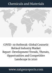 COVID-19 Outbreak-Global Cosmetic Retinol Industry Market Report-Development Trends, Threats, Opportunities and Competitive Landscape in 2020