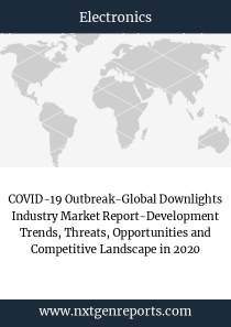 COVID-19 Outbreak-Global Downlights Industry Market Report-Development Trends, Threats, Opportunities and Competitive Landscape in 2020