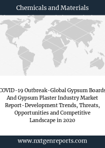 COVID-19 Outbreak-Global Gypsum Boards And Gypsum Plaster Industry Market Report-Development Trends, Threats, Opportunities and Competitive Landscape in 2020