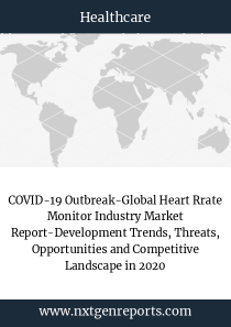 COVID-19 Outbreak-Global Heart Rrate Monitor Industry Market Report-Development Trends, Threats, Opportunities and Competitive Landscape in 2020