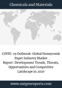 COVID-19 Outbreak-Global Honeycomb Paper Industry Market Report-Development Trends, Threats, Opportunities and Competitive Landscape in 2020