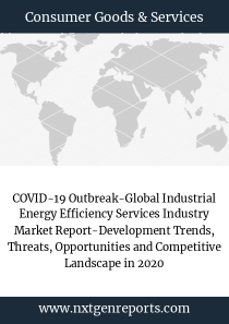 COVID-19 Outbreak-Global Industrial Energy Efficiency Services Industry Market Report-Development Trends, Threats, Opportunities and Competitive Landscape in 2020