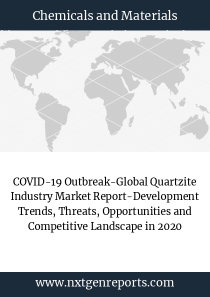 COVID-19 Outbreak-Global Quartzite Industry Market Report-Development Trends, Threats, Opportunities and Competitive Landscape in 2020