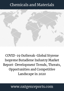 COVID-19 Outbreak-Global Styrene Isoprene Butadiene Industry Market Report-Development Trends, Threats, Opportunities and Competitive Landscape in 2020