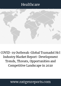 COVID-19 Outbreak-Global Tramadol Hcl Industry Market Report-Development Trends, Threats, Opportunities and Competitive Landscape in 2020