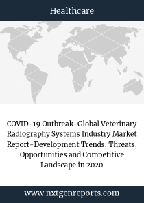 COVID-19 Outbreak-Global Veterinary Radiography Systems Industry Market Report-Development Trends, Threats, Opportunities and Competitive Landscape in 2020