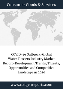 COVID-19 Outbreak-Global Water Flossers Industry Market Report-Development Trends, Threats, Opportunities and Competitive Landscape in 2020