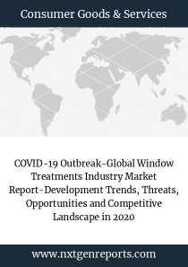 COVID-19 Outbreak-Global Window Treatments Industry Market Report-Development Trends, Threats, Opportunities and Competitive Landscape in 2020