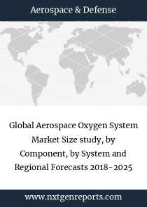 Global Aerospace Oxygen System Market Size study, by Component, by System and Regional Forecasts 2018-2025
