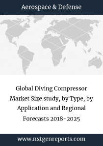Global Diving Compressor Market Size study, by Type, by Application and Regional Forecasts 2018-2025