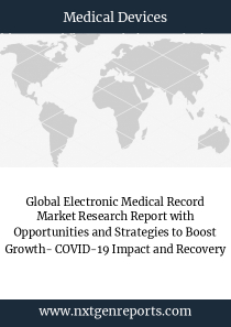 Global Electronic Medical Record Market Research Report with Opportunities and Strategies to Boost Growth- COVID-19 Impact and Recovery