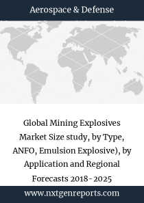Global Mining Explosives Market Size study, by Type, ANFO, Emulsion Explosive), by Application and Regional Forecasts 2018-2025