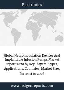 Global NEUROMODULATION DEVICES AND IMPLANTABLE INFUSION PUMPS Market Analysis 2020 with Top Companies, Production, Consumption,Price and Growth Rate
