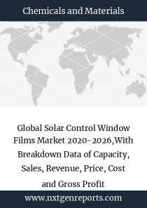 Global Solar Control Window Films Market 2020-2026,With Breakdown Data of Capacity, Sales, Revenue, Price, Cost and Gross Profit