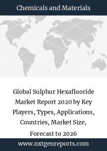 Global Sulphur Hexafluoride Market Report 2020 by Key Players, Types, Applications, Countries, Market Size, Forecast to 2026