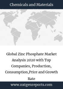 Global Zinc Phosphate Market Analysis 2020 with Top Companies, Production, Consumption,Price and Growth Rate