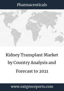 Kidney Transplant Market by Country Analysis and Forecast to 2021
